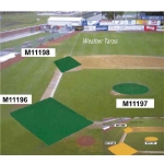 Baseball Field Weather Covers